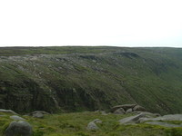 The eastern flank of Kinder Scout